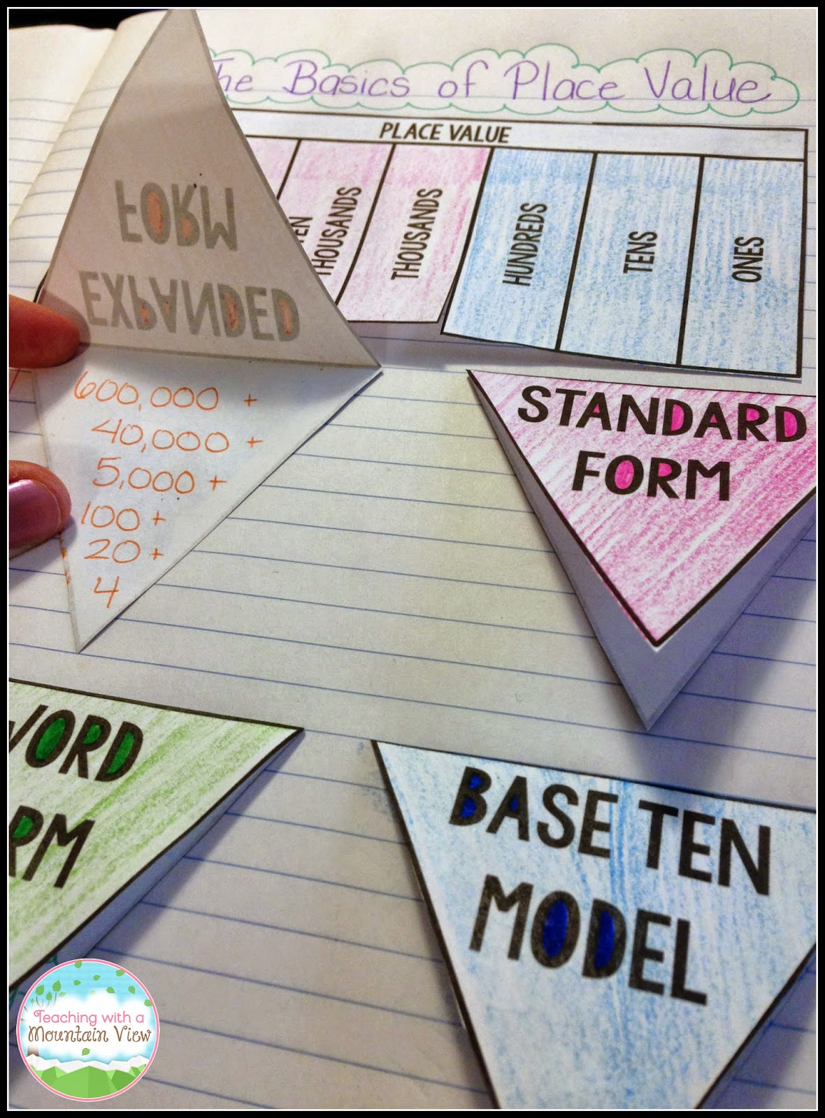 Place Value Foldables Gunnisonmath