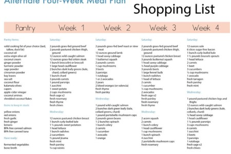 Paleo diet meal plan for weight loss pdf best free fillable forms simple one page printable day of a calorie paleo diet menu simple one page printable day of a calorie paleo diet menu plan for a health life maisdeumbilhao malvernweather Images