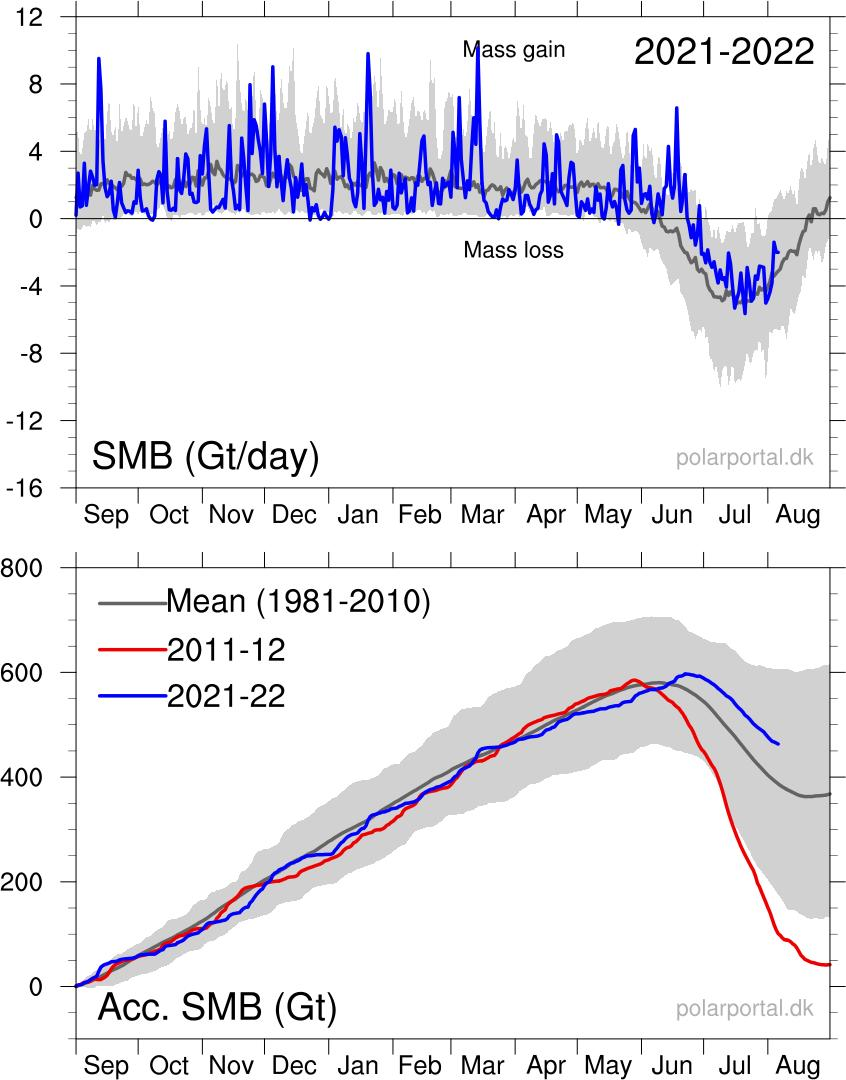 Sea Ice Page | Watts Up With That?