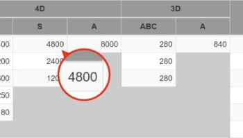 4D Result Malaysia Roll Bet Introduction - IBox | 4DResult