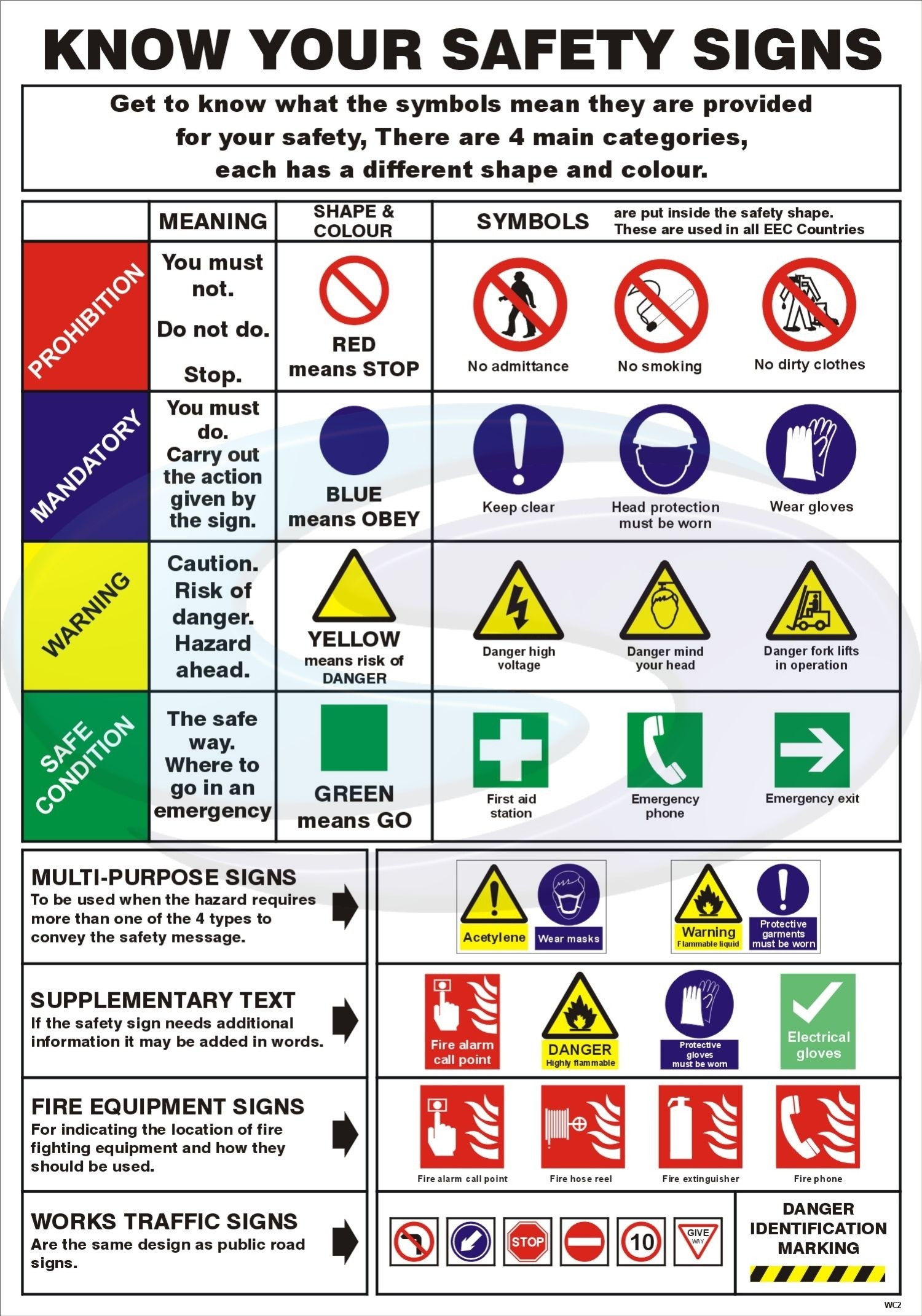 Free Printable Health And Safety Signs