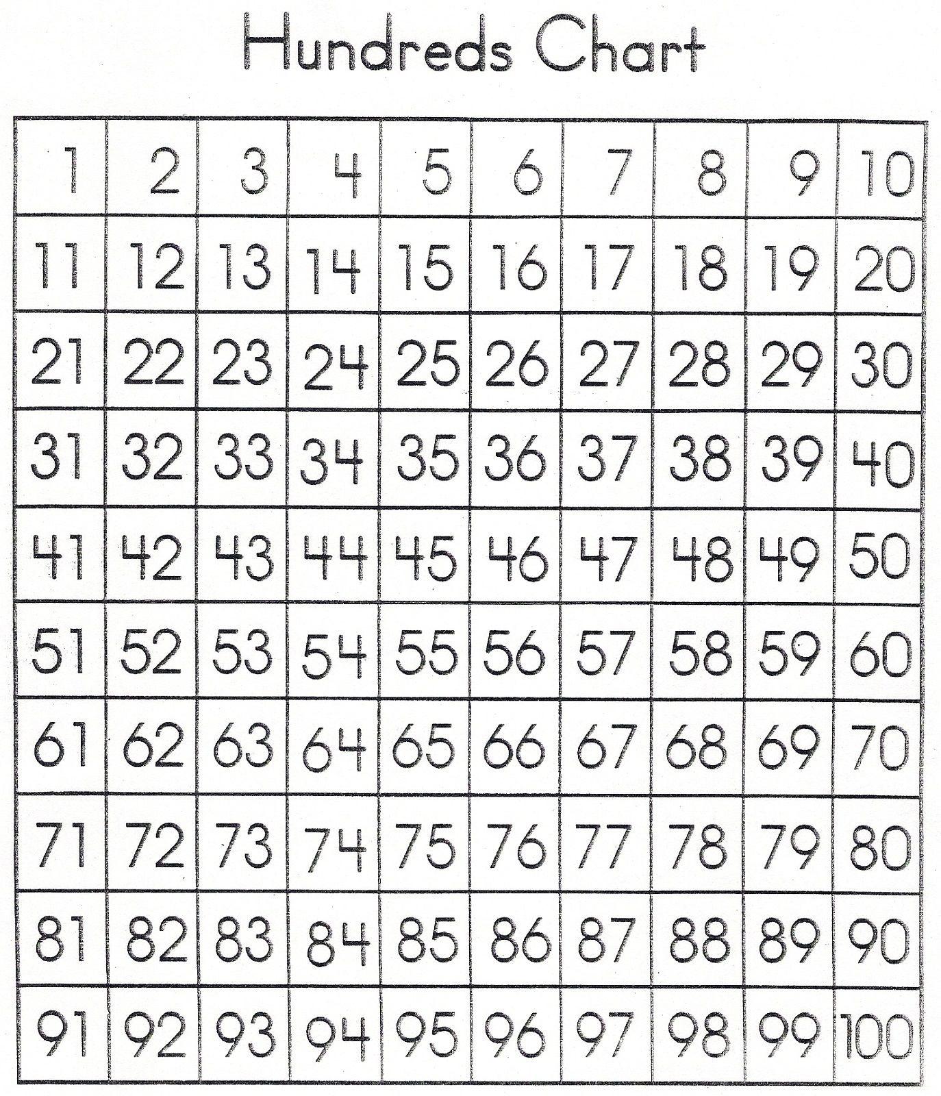 Free Printable Number Worksheets 1 100