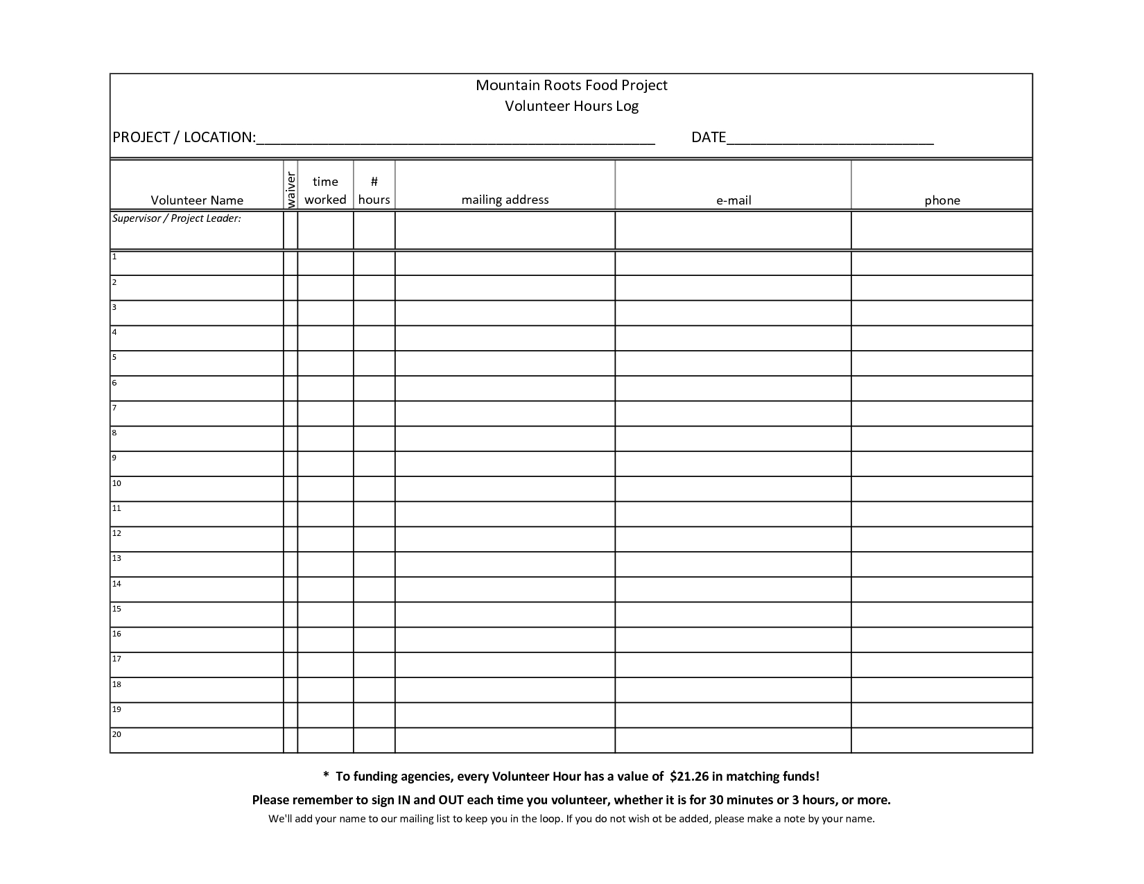 Excel Community Service Essays Template 5 Community