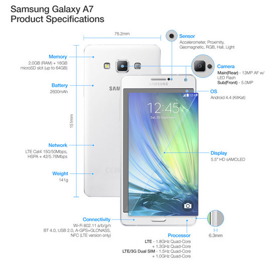 Samsung-Galaxy-A7-is-official.jpg