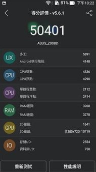 Asus-ZenFone-2-breaks-the-50K-mark-on-AnTuTu.jpg-3