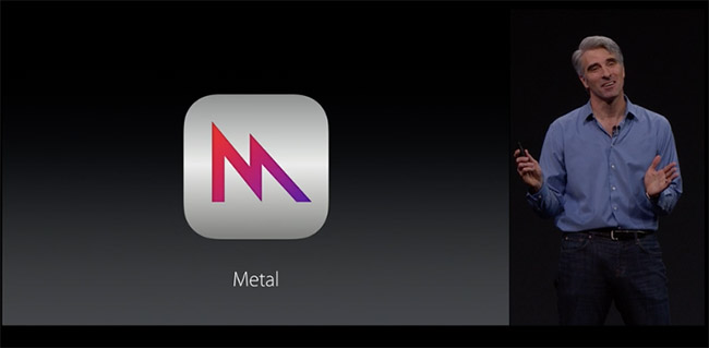 Metal on Mac