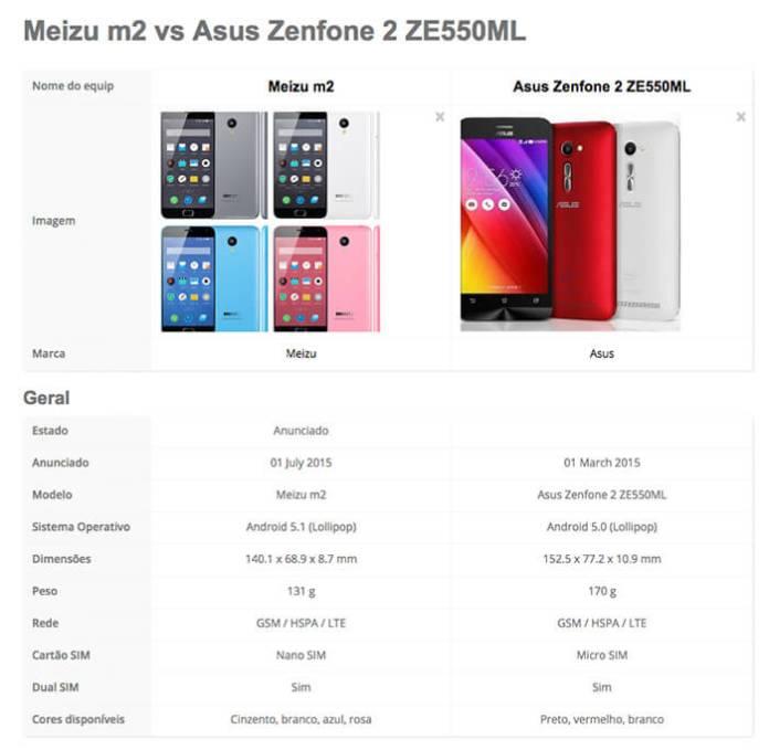 M2 vs zen 23