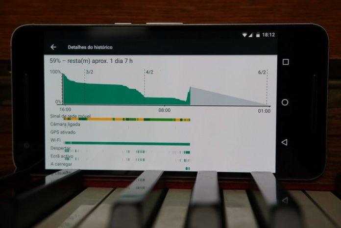 Huawei Nexus 6P 4gnews 123 m