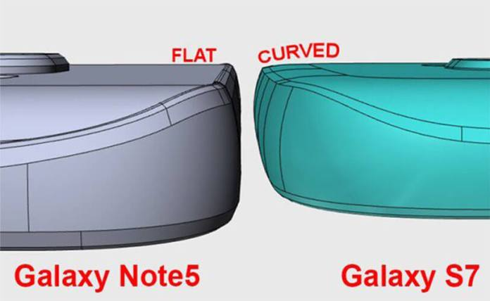 camara galaxy s7 - 4gnews