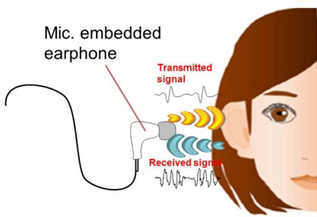 NEC_earidentify