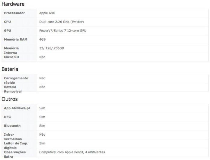 iPad specs 3