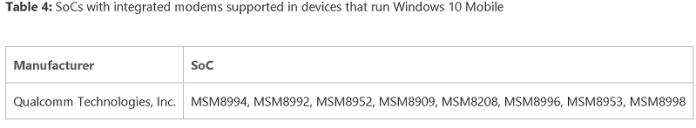 snapdragon-830_microsoft
