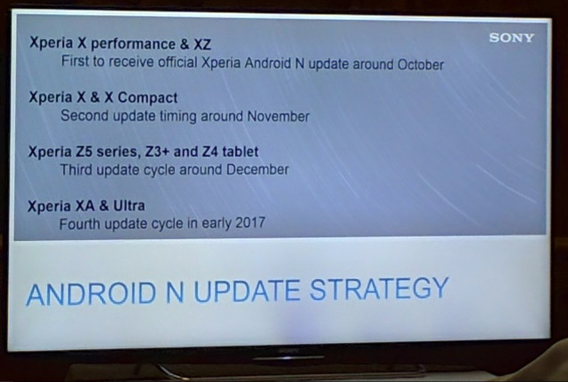 sony-xperia-android-nougat-roadmap