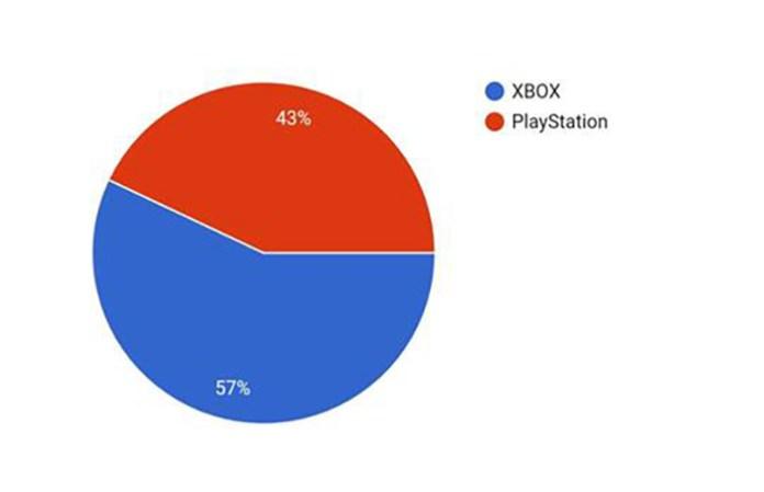 xbox-vs-ps