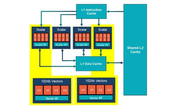 Qualcomm Snapdragon 845 motor de inteligência artificial novo motor de inteligência artificial