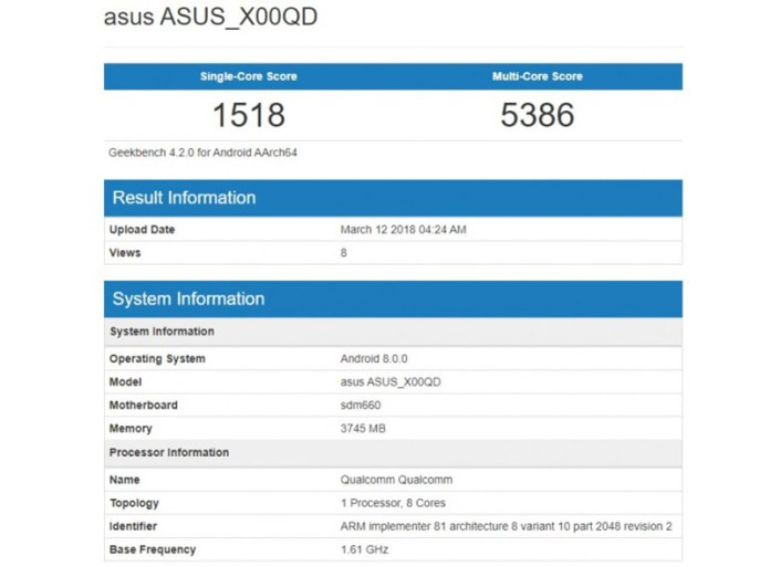 ASUS ZenFone 5 Max Qualcomm Snapdragon 660 Android