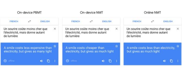 Google Tradutor offline Inteligência Artificial