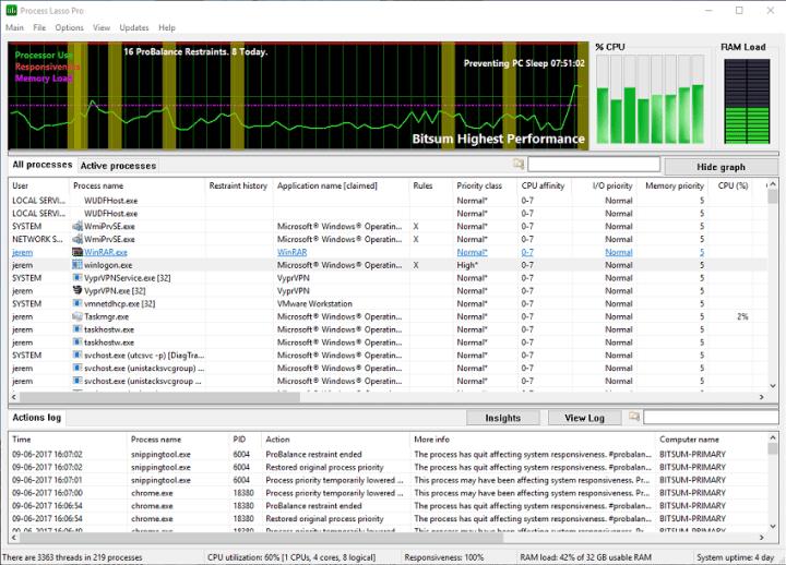 Process Lasso Pro 9.0.0.548 Crack Free Download   4HowCrack