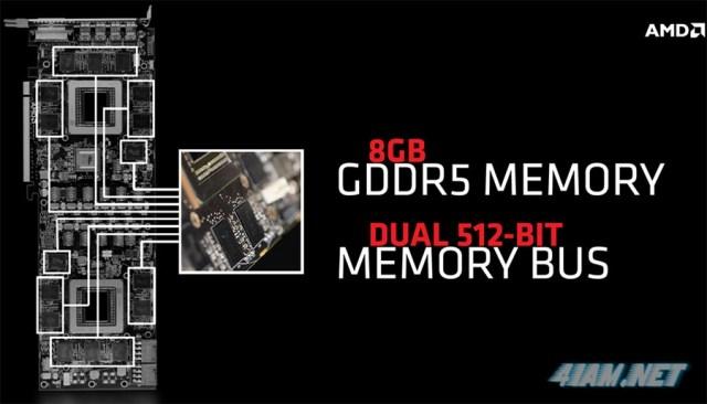 AMD Radeon R9 295X2 6