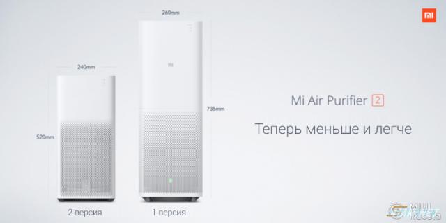 Xiaomi Mi Air Purifier 2 Hero