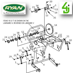 Lawnaire Frame Group