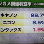 デジカメ関連利益率 2006