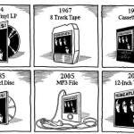 進化するメディア Evolution of Media インフォグラフィック