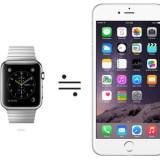 「Apple Watch リンクブレスレット」はiPhone 6とほぼ同じ重さ