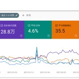 GoogleSearchConsoleはどうやって活用すればよいのやら?