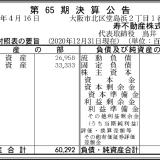 サントリーHD株の9割を持つ不動産会社『寿不動産株式会社』とは…?