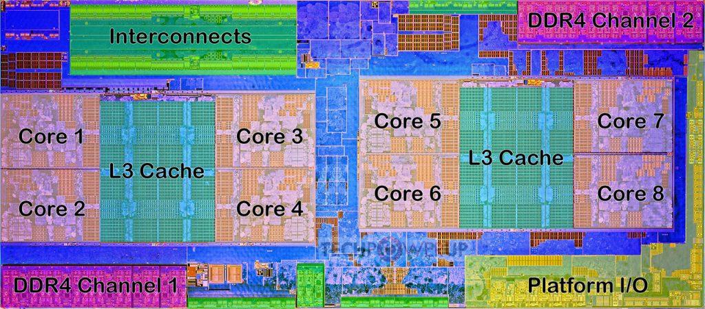 dieshot 1024x450 - AMD Ryzen - Recensione AMD Ryzen 7 1800X