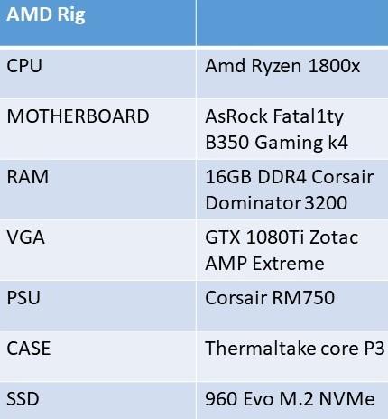 AMDRIG - Recensione Cryorig H5 Universal
