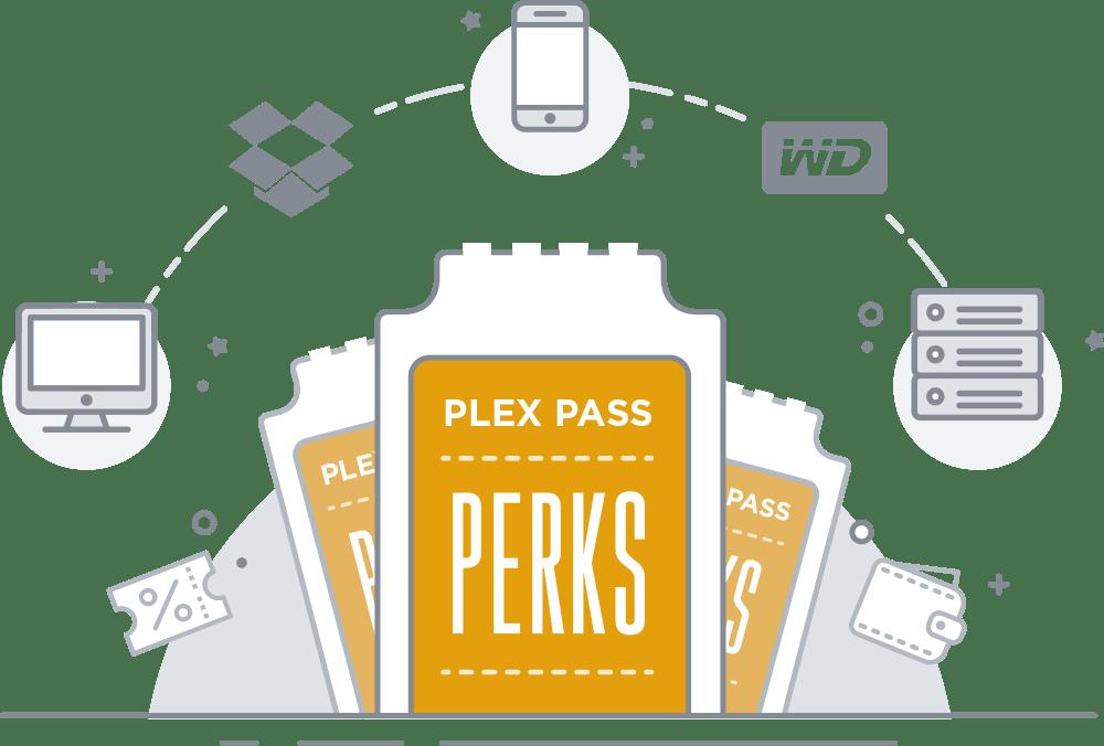 plex pass perks gray - 10 valide ragioni (più una) per regalarsi un Plex Pass