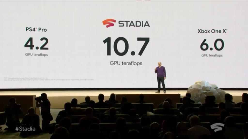 google stadia teraflops 1024x576 - Google Stadia, ecco tutto quello che sappiamo sulla nuova console di Google