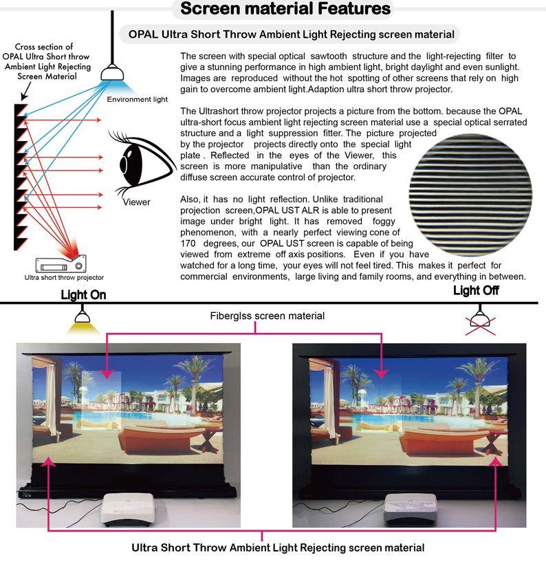 schermoVividstormcaratteristiche - Recensione schermo per proiettori ust VividStorm OPAL ALR
