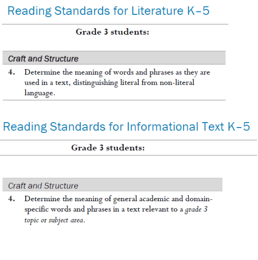 Three Ways to Test a Standard on English Language Arts Exams