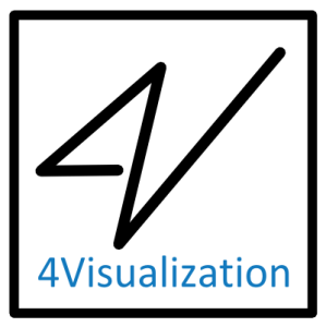 4visualization logo 3dscanning