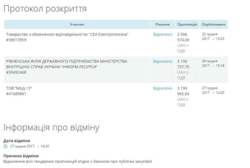 Результати 1-го тендеру. Скріншот із сайту prozorro.gov.ua