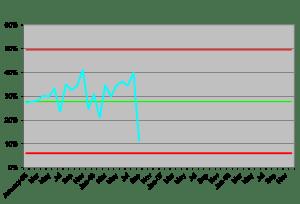 2nd chart