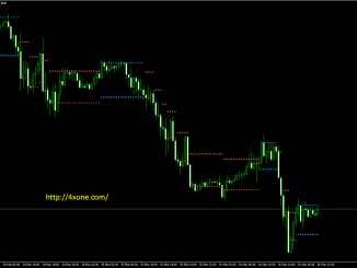 NRTR_Rosh_v2 forex mt4 indicator free download