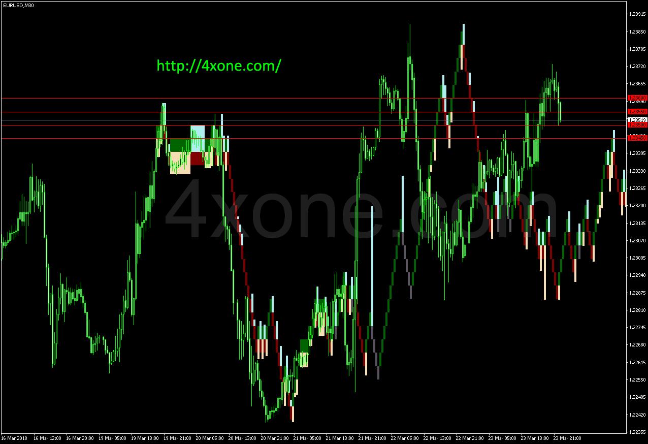 RenkoShade 23 mt4 indicator