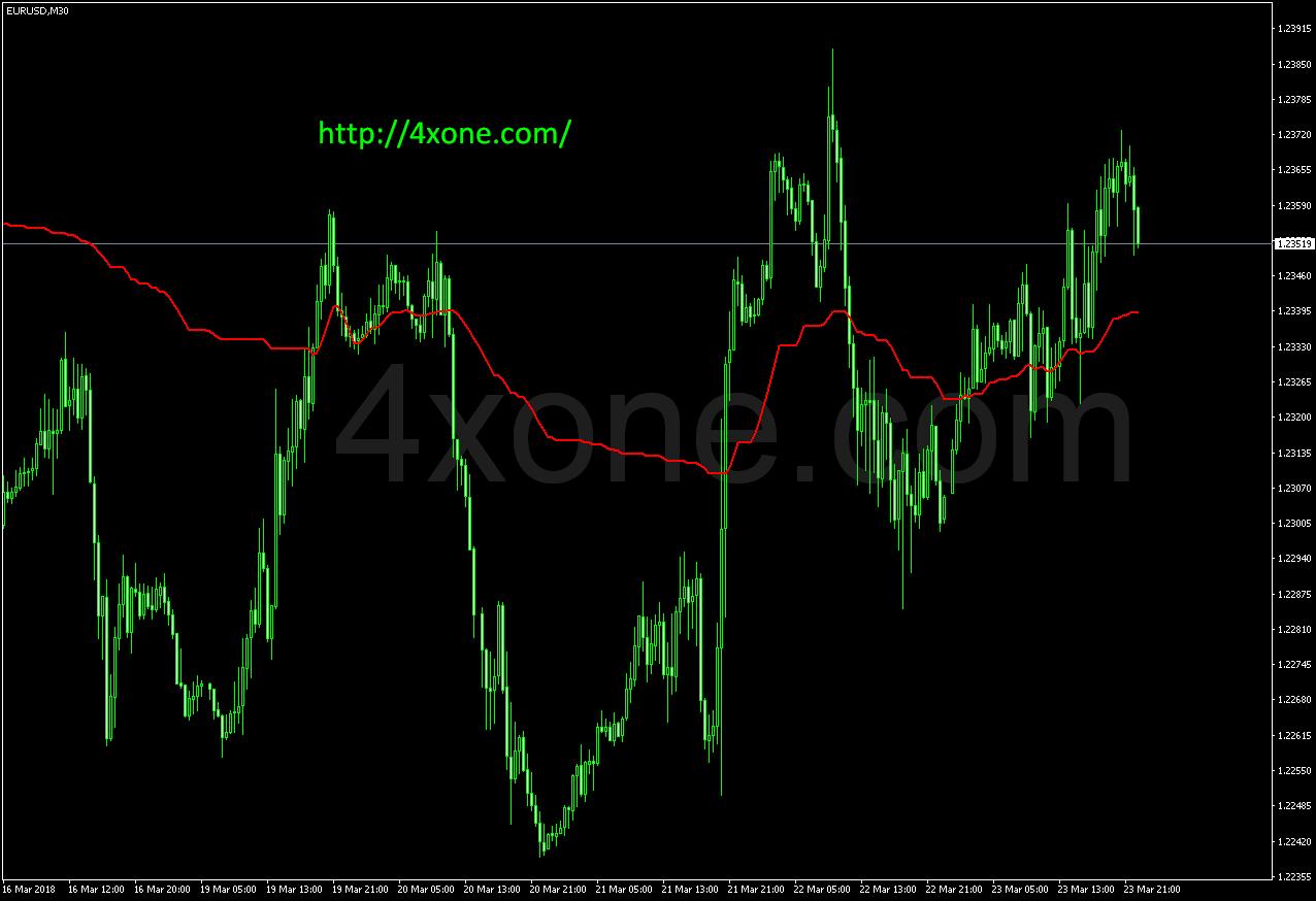 realvalue mt4 indicator