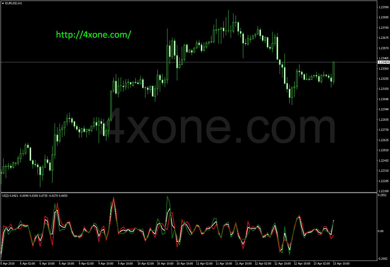 AV mt4 indicator