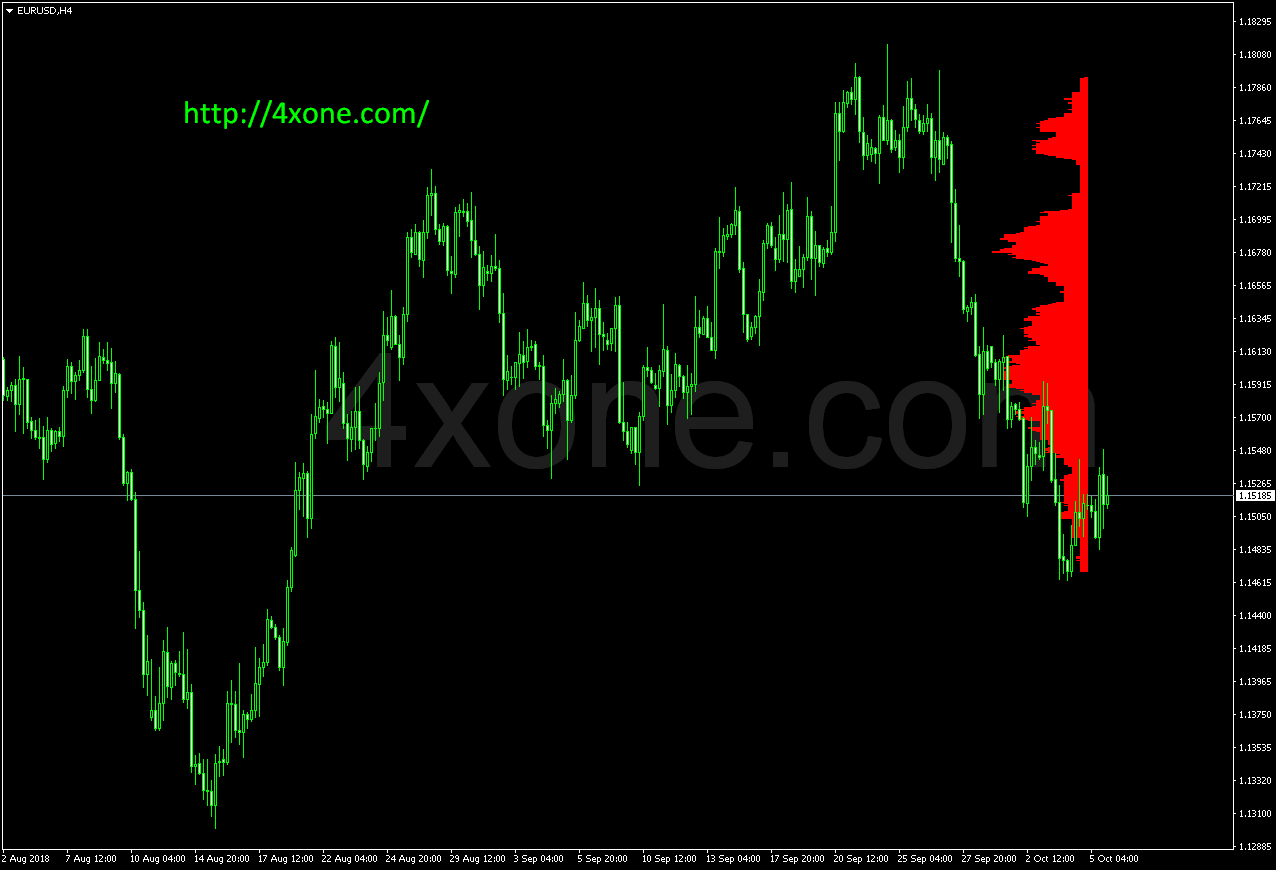 Level sensor forex indicator 20 pips per day forex signal system