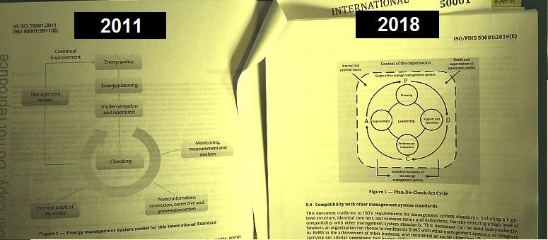 ISO 50001:2018 Enerji Yönetim Sistemi Standardı yayınlandı.