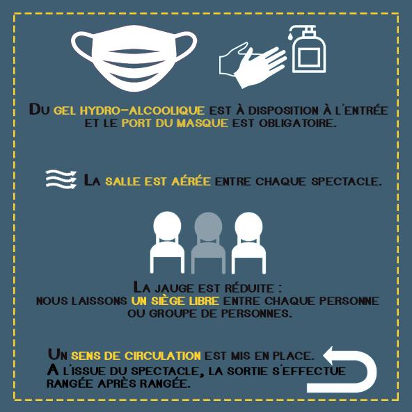 comedie bastille regles sanitaires