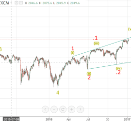 SPX Elliott Wave Count, 9th January, 2017 onwards
