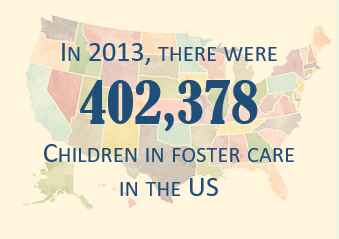 number of children in foster care