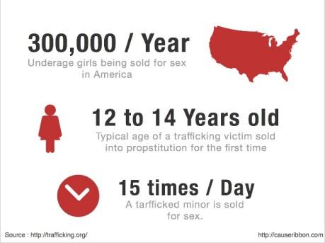 stop_human_trafficking.cropped