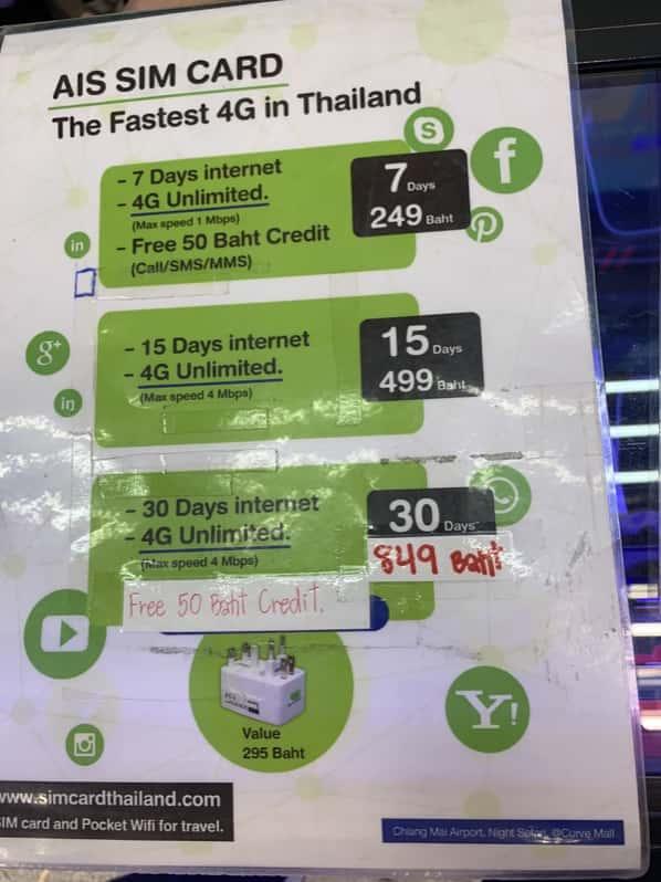チェンマイ空港でSIMを買える場所を紹介